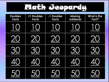 Math Jeopardy Powerpoint - Doubles/Near Doubles Facts!