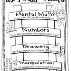 Math Ladder Anchor Chart