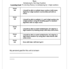 Math Learning Scales - Marzano based
