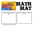Math Mat Review Activity:  Colored Swedish Fish