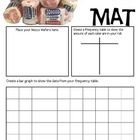 Math Mat Review Activity:  Necco Wafers