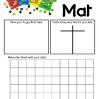 Math Mat Review Activity:  Unfriendly Birds Fruit Snacks