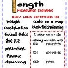 Math Measurement Anchor Charts
