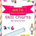 Math Mini-Anchor Skills Charts