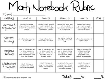 Math Notebook/Journal Rubric
