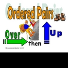 Math: Ordered Pairs Student Reference Mini-Poster