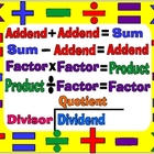 Math Terms Poster