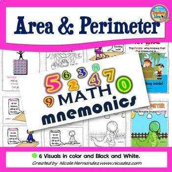 Math Tricks Mnemonics- Perimeter and Area Poster