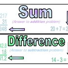 Math Vocabulary Word Wall