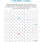 Math Work Stations Tracking Sheet