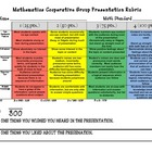 Mathematics Cooperative Group Presentation Peer Rubric