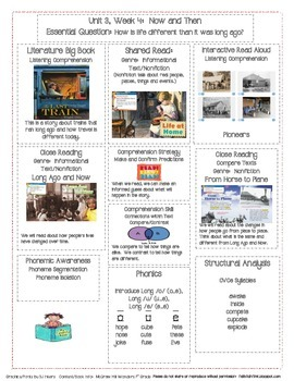 McGraw Hill First Grade Mini Focus Walls Unit 3 Weeks 4-6