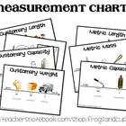 Measurement Charts