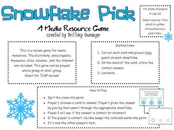 Media Resource Game