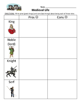 Medieval Life - Pros and Cons Worksheet