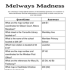 Melways Madness