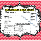 Metric/Customary Conversions Cheat Sheet