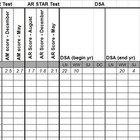 Metro Nashville - STAR AR AM - DSA Running Record spreadsheet