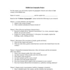 Middle East Geography Research Project and Rubric