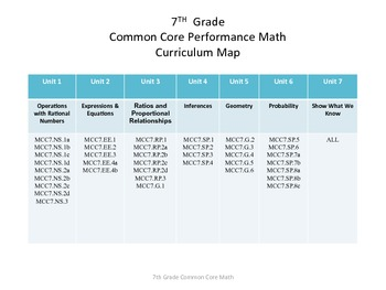 Middle School Math Core Curriculum Maps