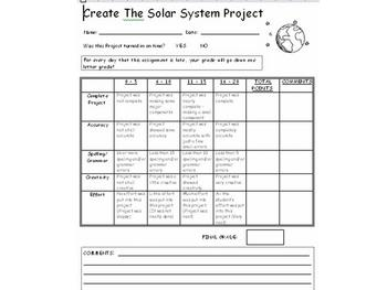 Middle School Science Digital CD with Power Points and Printables