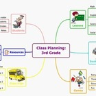 Mind Map Example: Course Planning