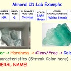 Mineral Identification - Lesson Presentations, Lab Experim