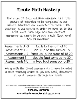 Minute Math Fluency for Common Core