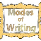 Modes of Writing Poster Set - Descriptive, Persuasive, Exp