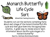 Monarch Butterfly Life Cycle Sort Packet