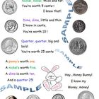 Money 4 US Coins Penny, Penny Easily Spent Poem