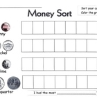 Money Sort Coin Graph
