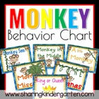 Monkey Behavioral Charts
