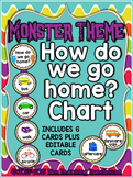 "Monster Theme ""How Do We Go Home?"" Clip Chart"