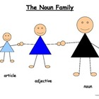 Montessori Noun Family & Grammar Definition Cards