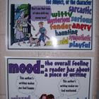 Mood &amp; Tone Explanation/Example Posters