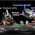 Moon, Mission to the Moon, Apollo Mission Lesson