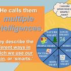 Multiple Intelligence (MI) SMARTboard (Secondary/Adult) by