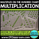 Multiples on the Hundred Chart: A Tool For Multiplication