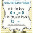 Multiplication 0s & 1s