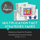 Multiplication Fact Strategies Sheet