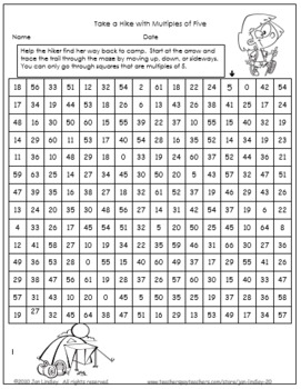 Multiplication Facts X5 Worksheets