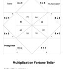 Multiplication Fortune Teller