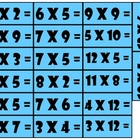 Multiplication Game Cards
