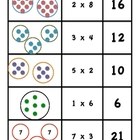Multiplication Introduction - Groups Of...