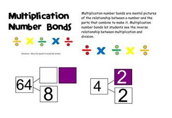 Multiplication Number Bonds Smart Board
