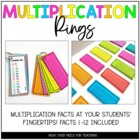 Multiplication Rings