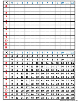 Multiplication Times Table Factors 0-12 Filled and Blank