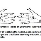 Multipling Tables on your fingers,...