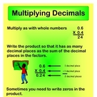 Multiplying Decimals Mini Poster